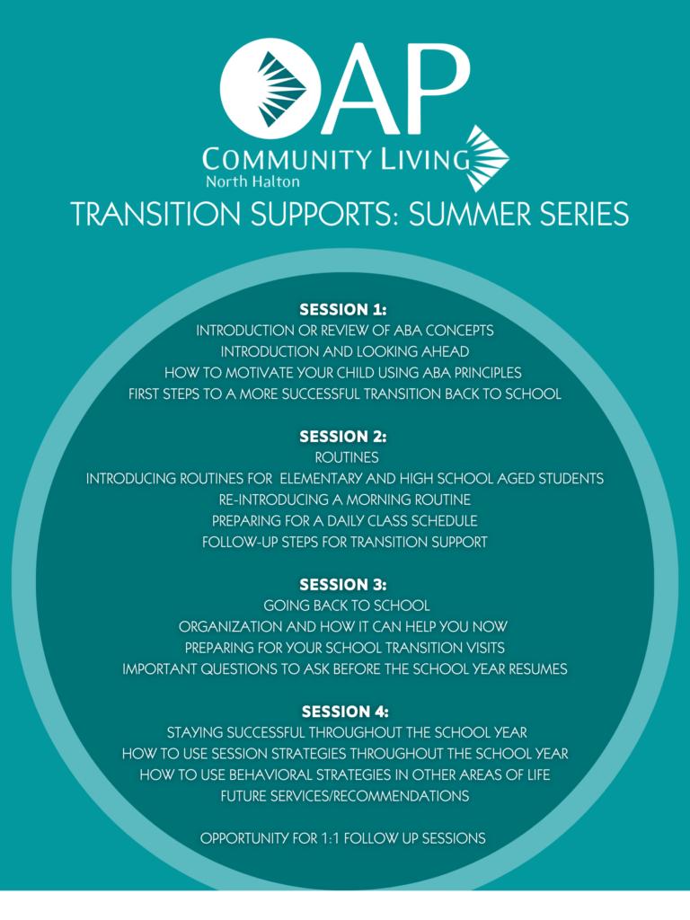 Ontario Autism Program Community Living North Halton Transition Supports Summer 2021